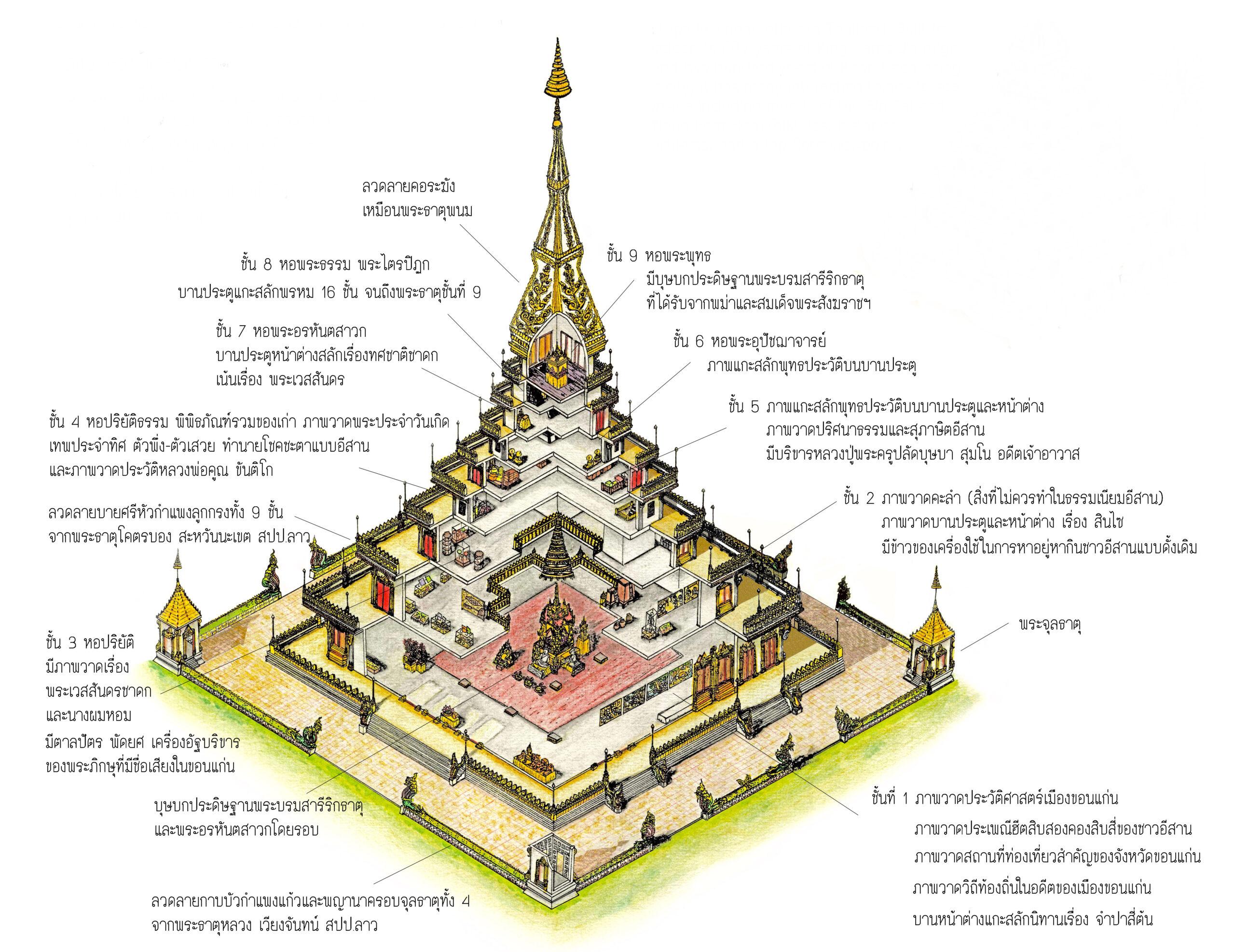 แผนที่ บึงแก่นนคร ขอนแก่น วัด สถานที่ศักดิ์สิทธิ์รอบบึงแก่นนคร วัดหนองแวง